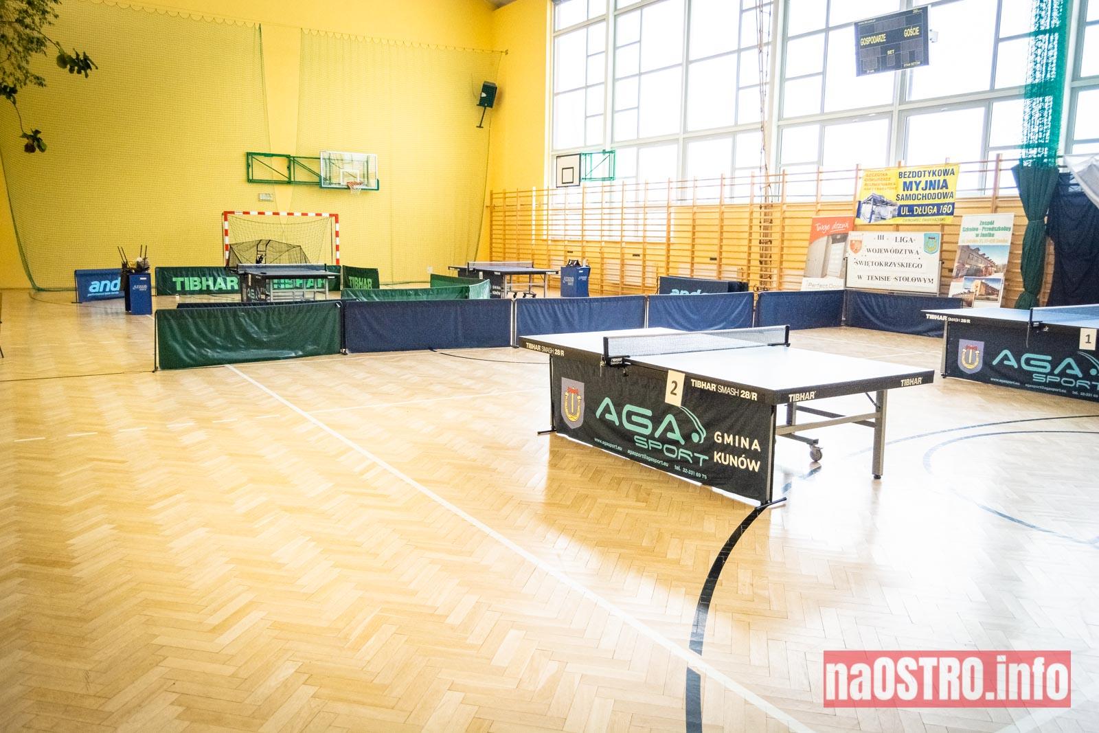 NaOSTROinfo Szkoła Janik-9